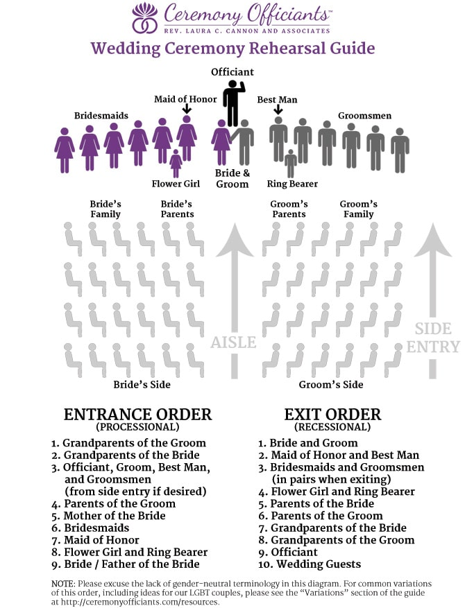 wedding ceremony rehearsal diagram
